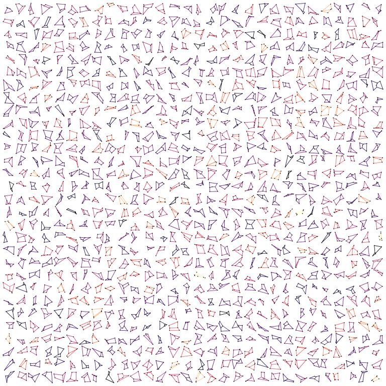11-steiner-networks-ratio